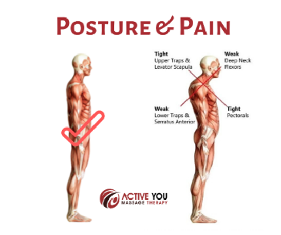 posture and pain